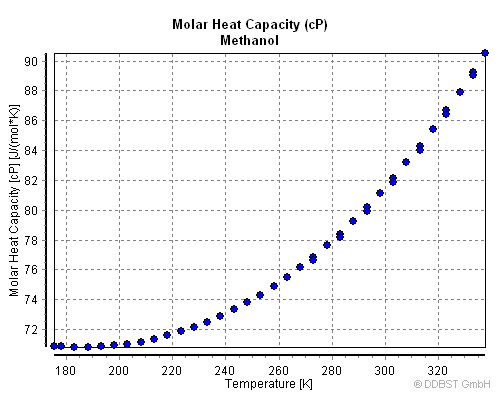 heat capacity of gases pdf
