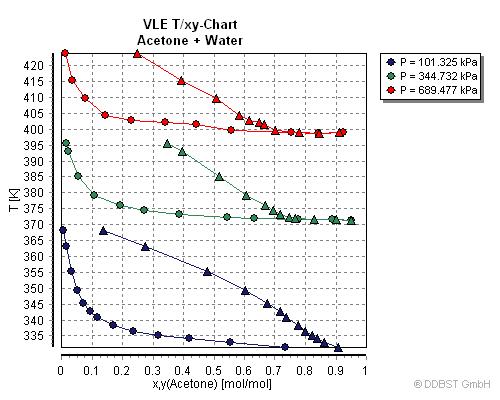 Diagram Of Water Vapor Liquid Diy Enthusiasts Wiring Diagrams